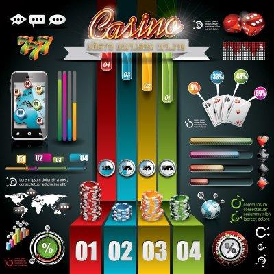 Bästa casino online xem