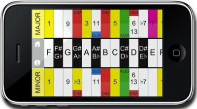chord-board-screen.jpg