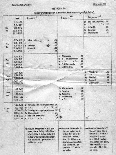 schema-ing-yrkesskola-for-bilmek-1960.jpg