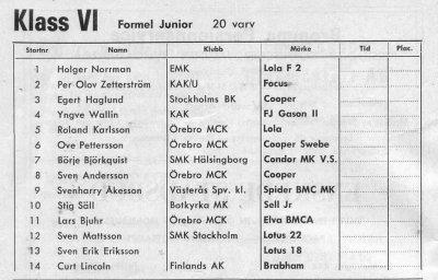 skarpnack-1964-klass-6.jpg