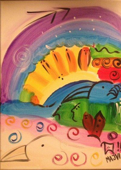 Min auramålning