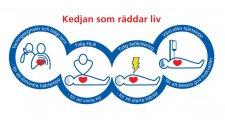 Vuxen HLR kedjan som räddar liv