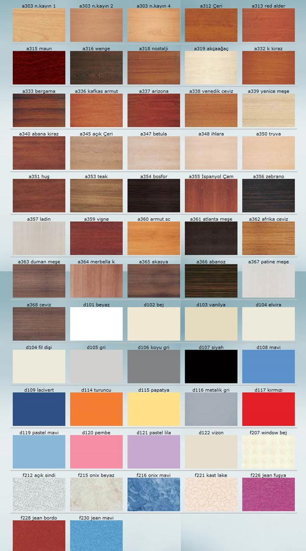 رنگبندی کابینت آشپزخانه