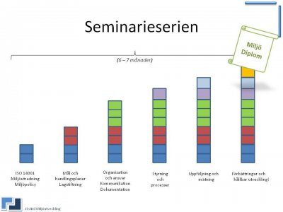 seminarieserie-ii.jpg