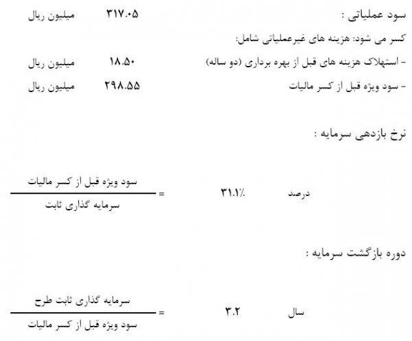 جدول شماره 12 - محاسبه هزینه های تولید در طرح توجیهی کارگاه قالیبافی