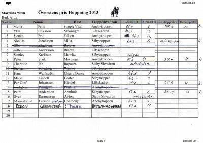 overstens-pris-2013-90-cm.jpg