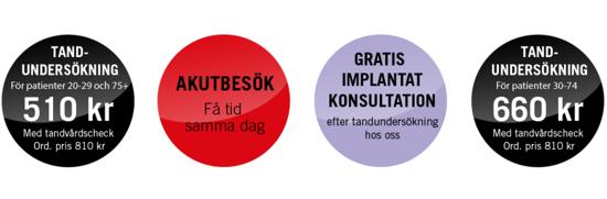 erbjudanden tandläkare Stockholm