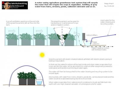 saving-water-with-greenhouse-tent-and-evaporation-2012-04-04-1.jpg