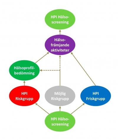 halsoscreening.jpg