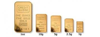 Credit Suisse guldtackor