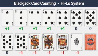 /blackjack-rakna-kort.jpg