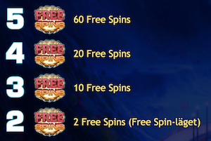 Free spins lage Reef Run