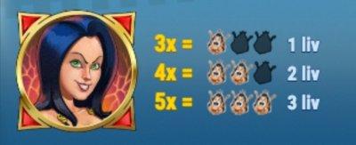 Bonusspel Hugo 2