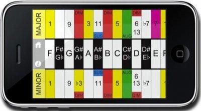 chord-board-screen.jpg