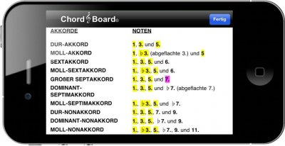chord-board-de-akkorde.jpg