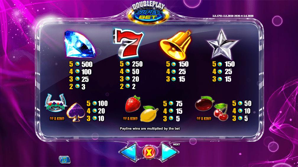 danske-casinoer-doubleplay-superbet