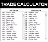 2014 Instant Fantasy Football Player Trade Calculator