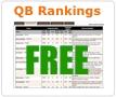 Rookie Rankings for QB, WR, RB, TE