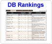 Rookie Linemen and IDP Rankings