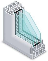 energifönster treglas