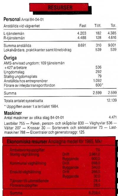 /vagverket-1985-2.jpg