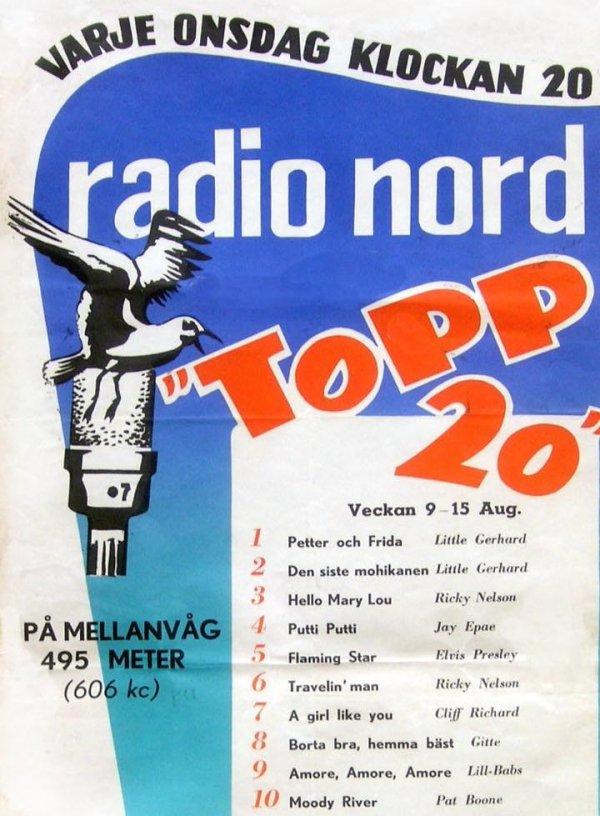 /topp-20-aug-1961.jpg