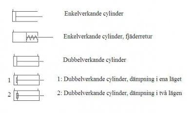 cylindrar.jpg