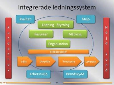 integrerade-ledningssystem.jpg