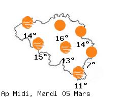 Météo Belgique
