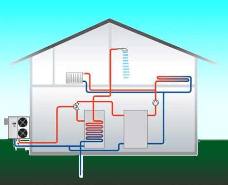 luft vatten värmepump test