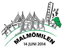 MalmöMilen logo 2014