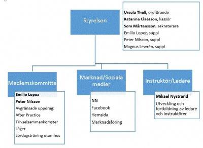 /organisationsplan.jpg