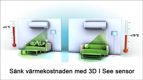 3D I see sensor