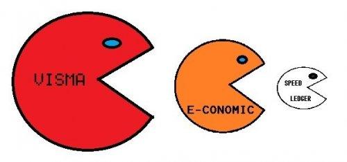 visma bokföring, e-conomic ekonomisystem, speedledger onlinebokföring