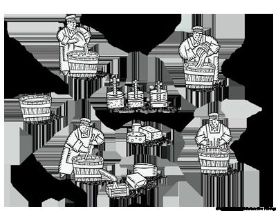tillverkning av ost