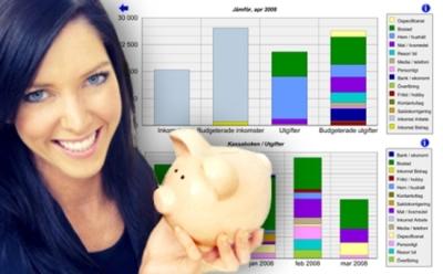 Koll på din ekonomi med Överblick