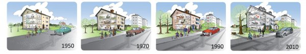 Relning i Luleå genom åren.