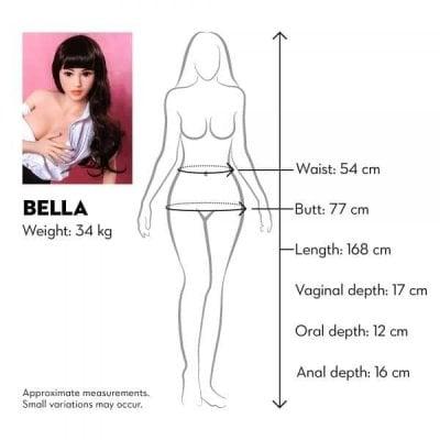 Sexdockan Bella