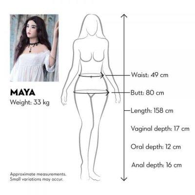 Sexdockan Maya