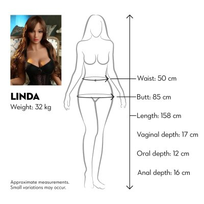 Sexdockan Linda