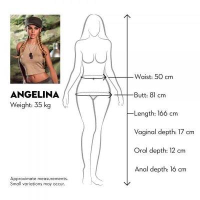 sexdockan Angelina