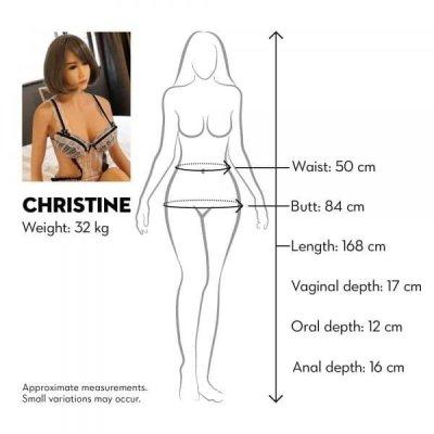 Sexdockan Christine