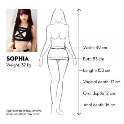 Sexdockan Sophia