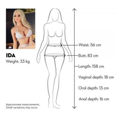 Sexdockan Ida