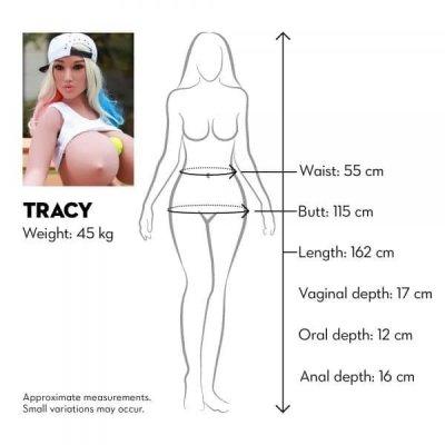 sexdockan Tracy