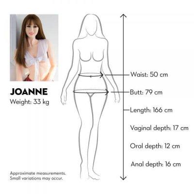 Sexdockan Joanne