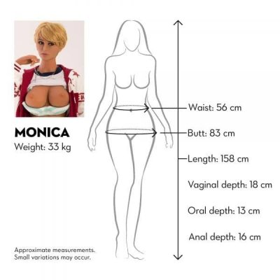 Sexdockan Monica