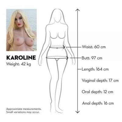Sexdockan Karoline