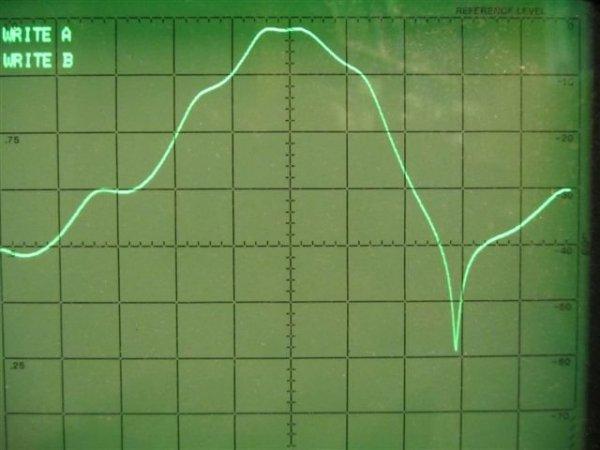 /8558_graph.jpg