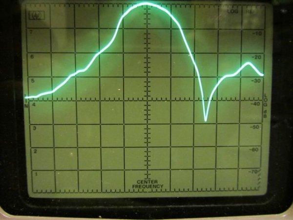 /141t_graph.jpg